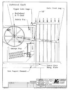 Operator Details 103SR