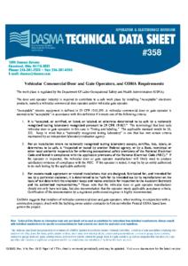Gate Operators and OSHA